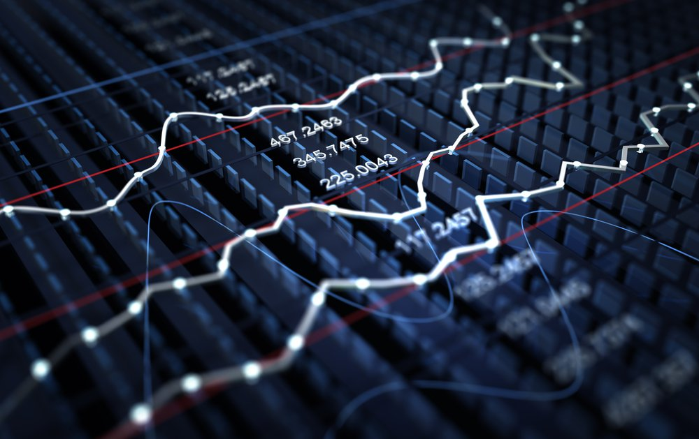 Fin-market